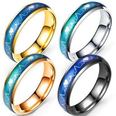 COI Titanium Gold Tone/Black/Rose/Silver Heartbeat Beveled Edges Ring-5424